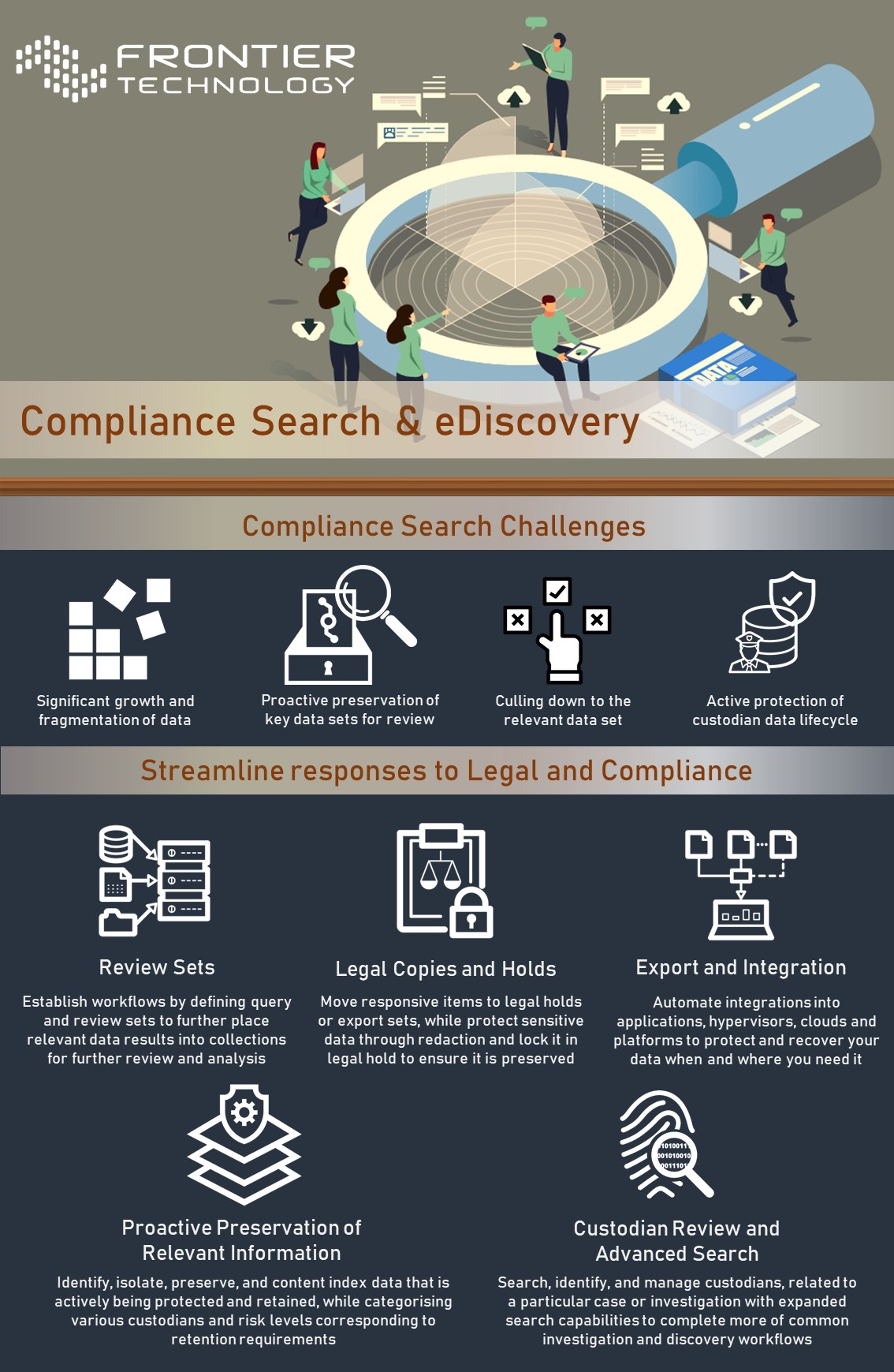 Compliance Search and eDiscovery