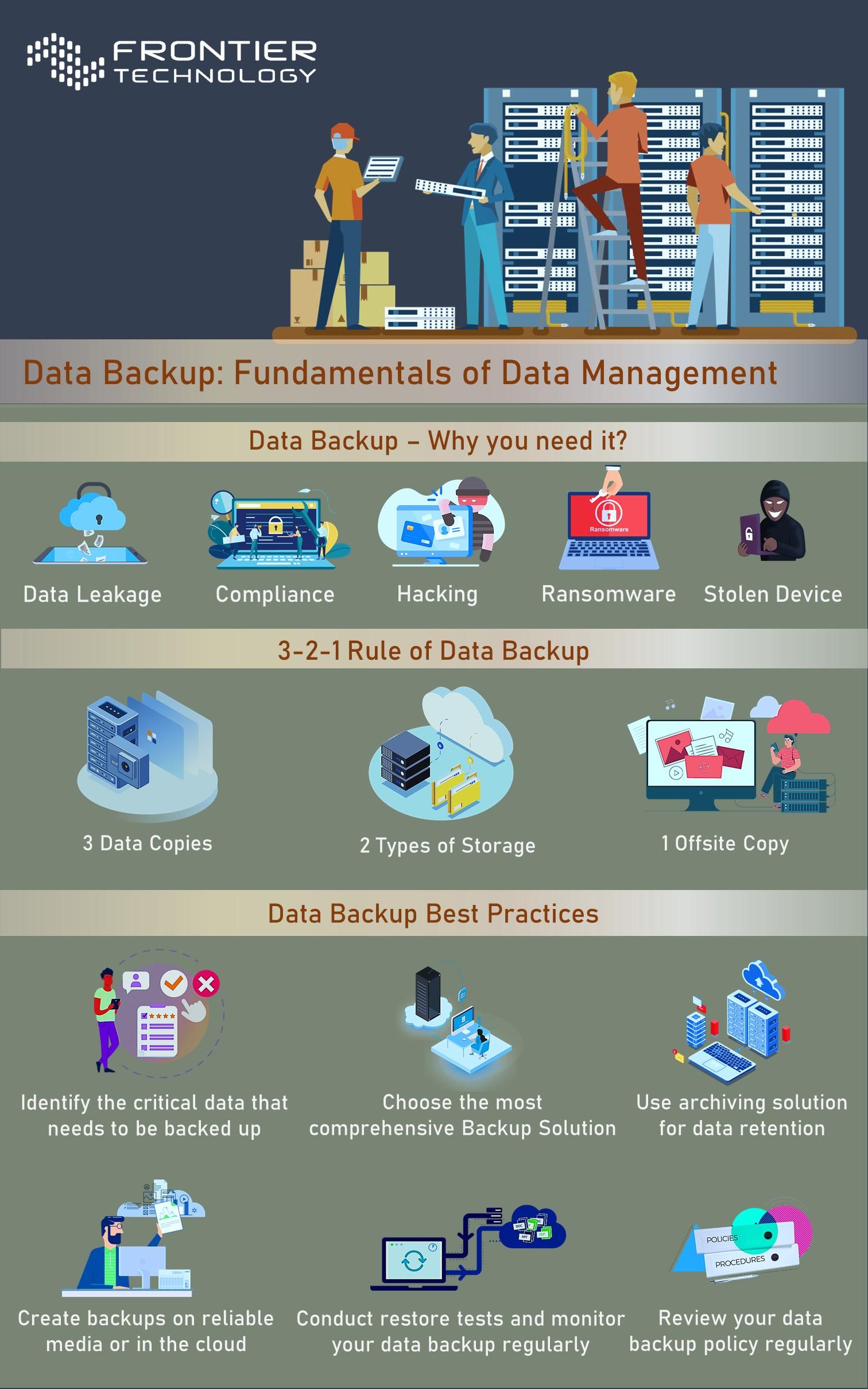 Data-Backup Infographics V1.2