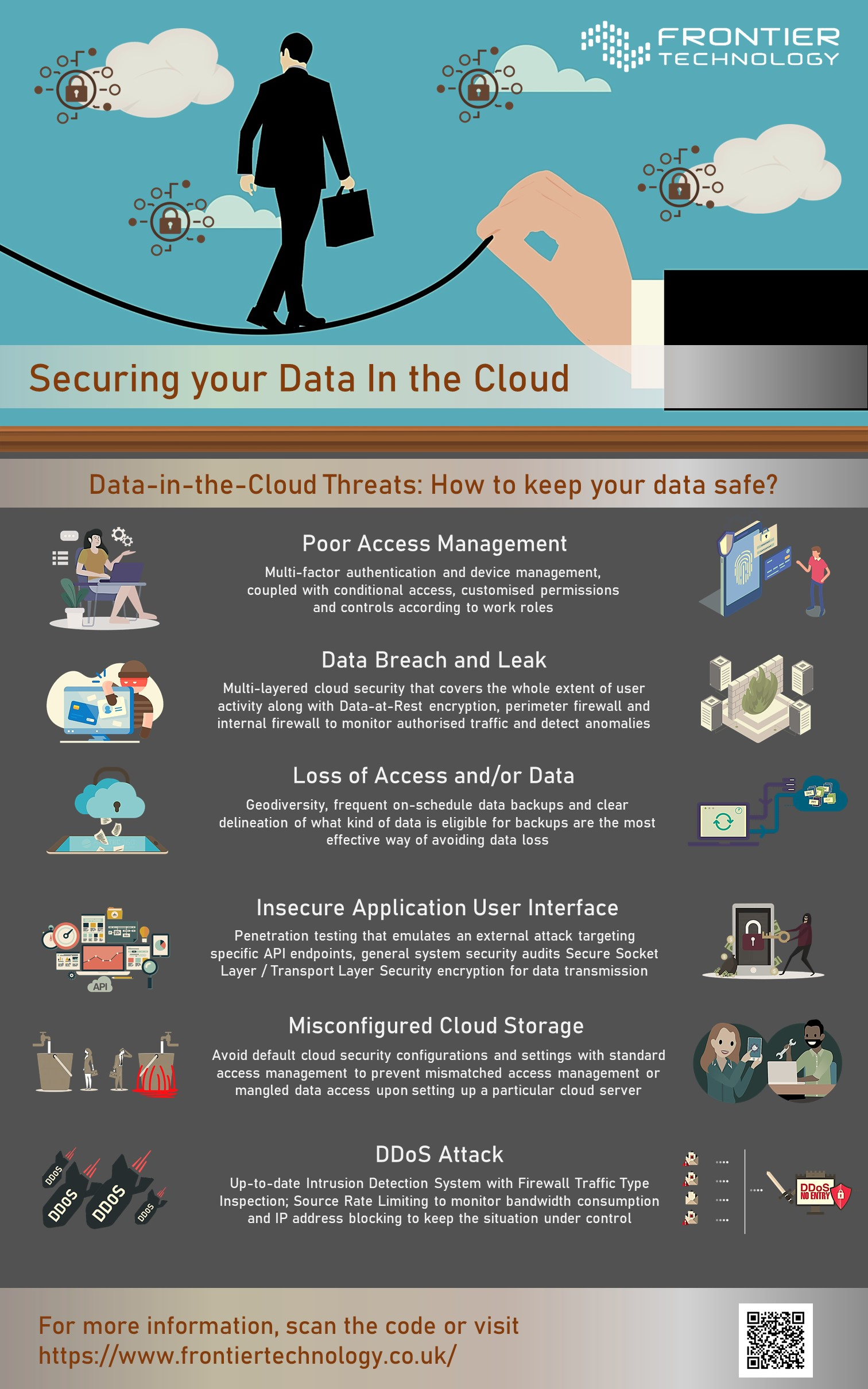 Data Safety in Cloud