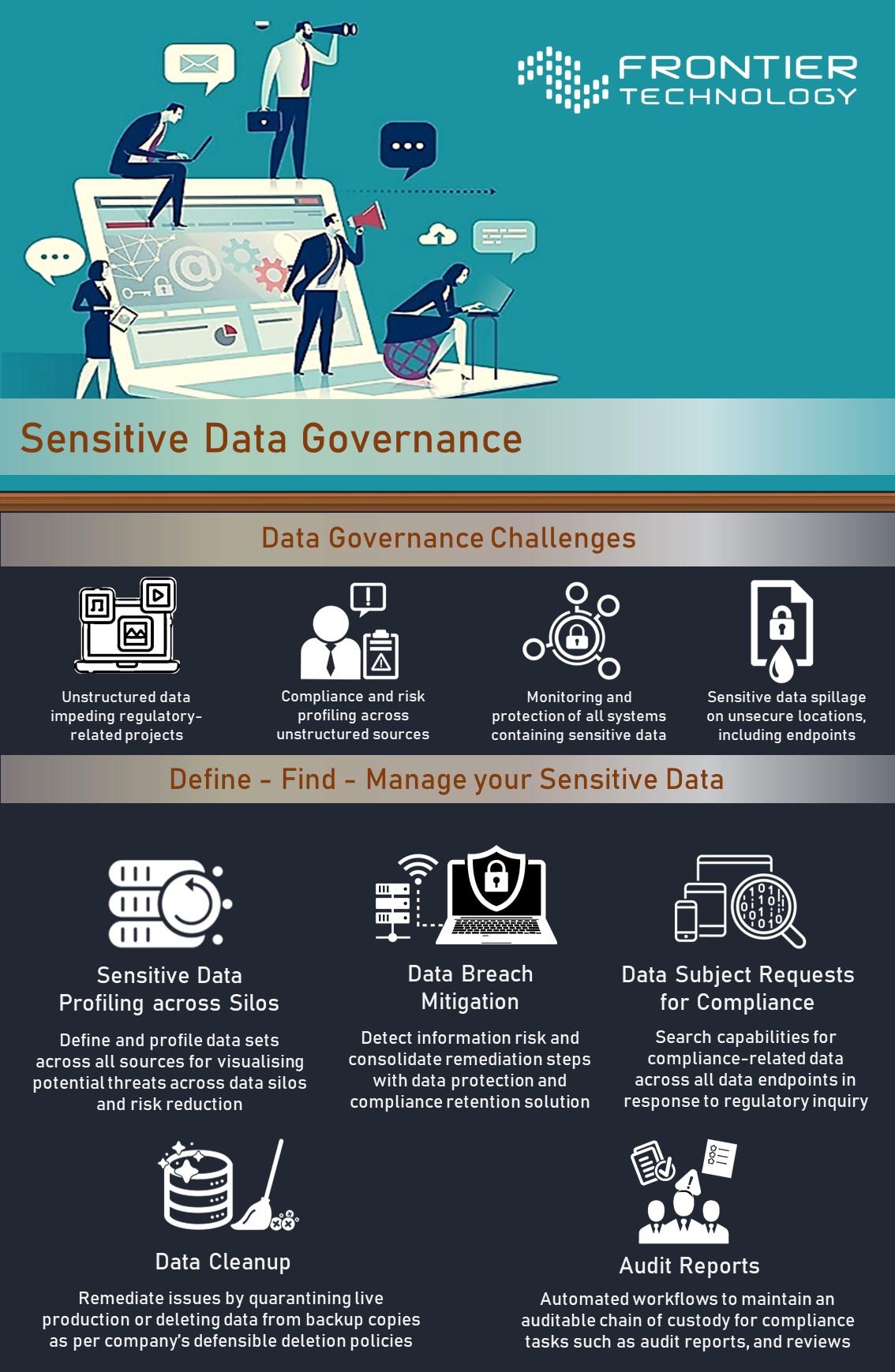 Sensitive Data Governance